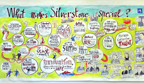 What makes Silverstone special?